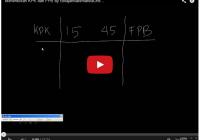 Cara Menentukan Fpb Dan Kpk dari 2 bilangan atau lebih