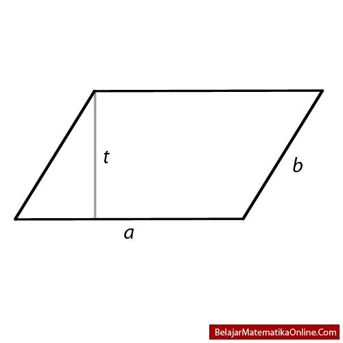 Rumus Jumlah Panjang Sisi Sejajar Pada Trapesium, Jika Diketahui Tinggi dan Luas Trapesium